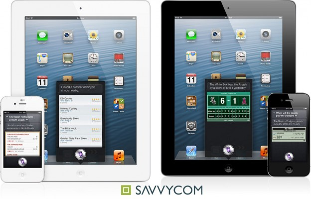 Iphone Operate System 6, IOS 6 tips & tricks,