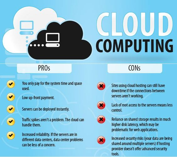 Cloud computing pros cons
