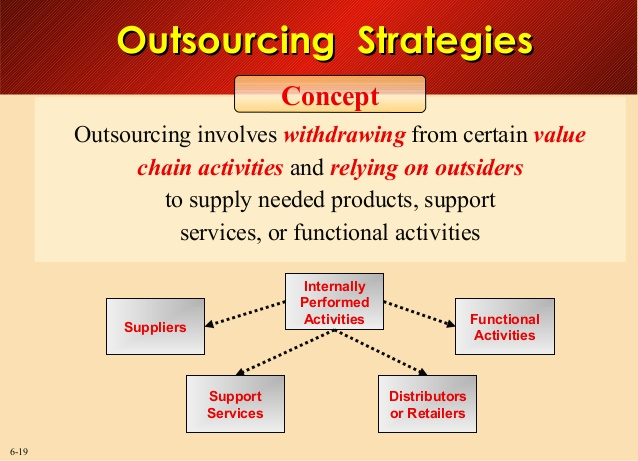 Outsourcing strategy, outsourcing concepts