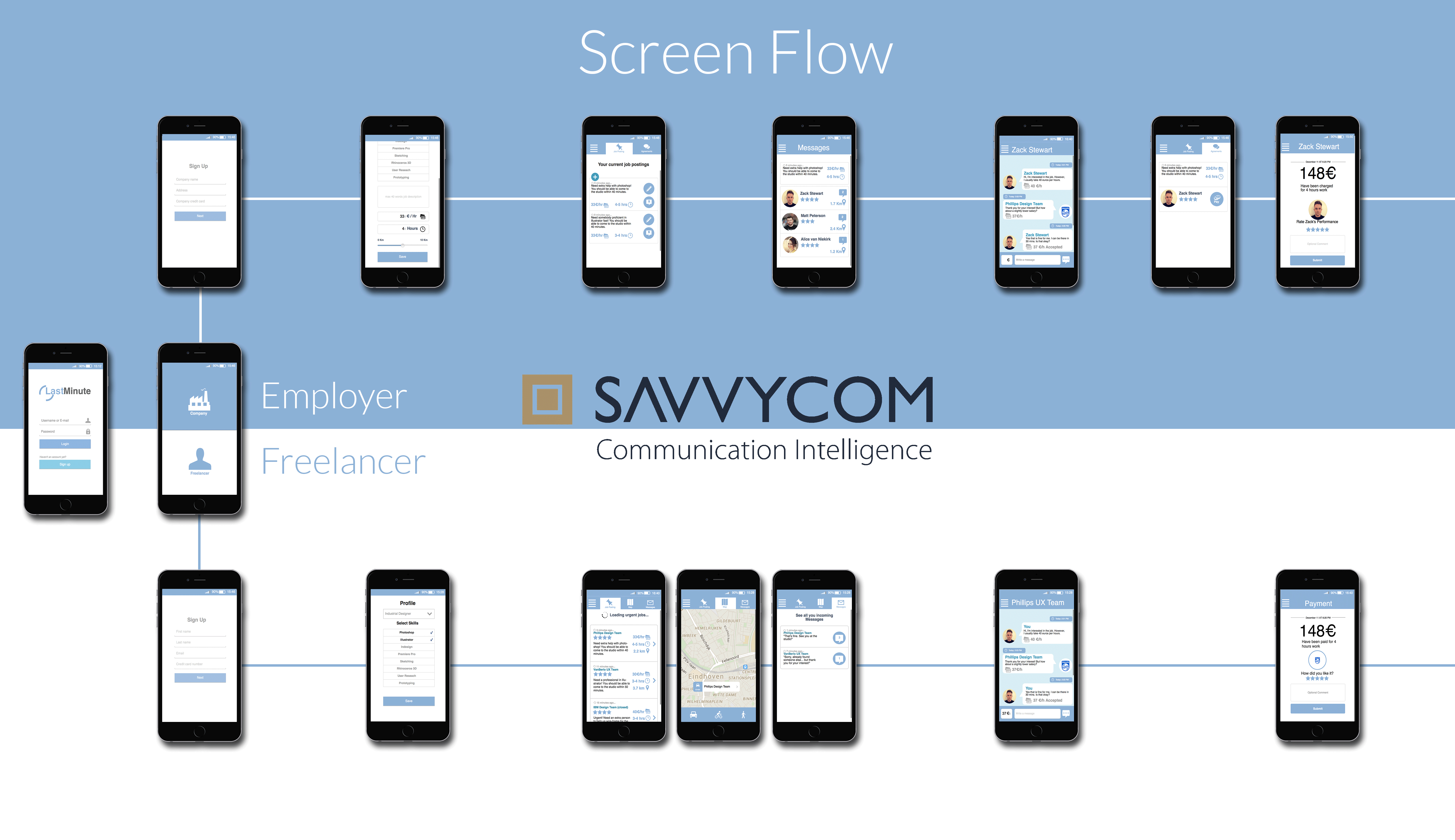 Screen_flowh