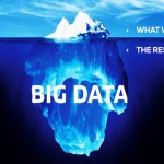 6 Questions You Should Ask before Using Big Data