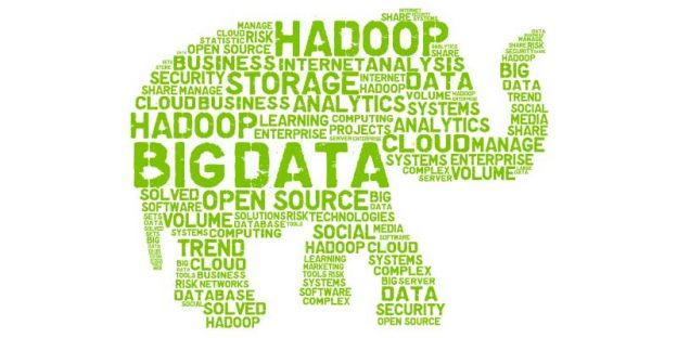 hadoop-wordcloud