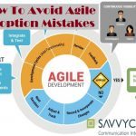 How to Avoid Agile Adoption Mistakes