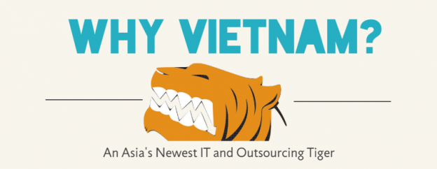 savvycom-it-outsourcing-tiger-feature