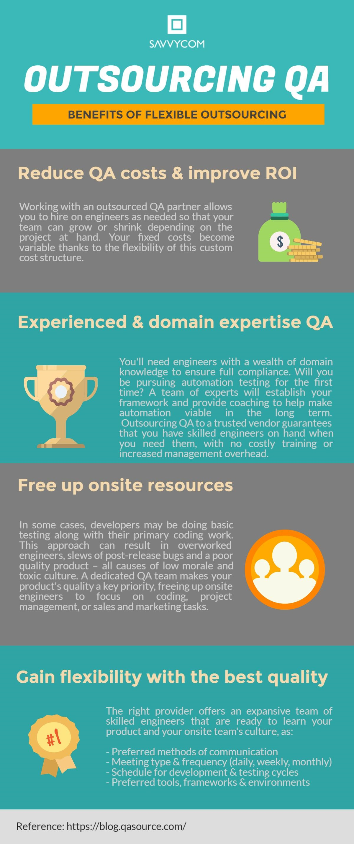 Outsourcing QA - What are its benefits