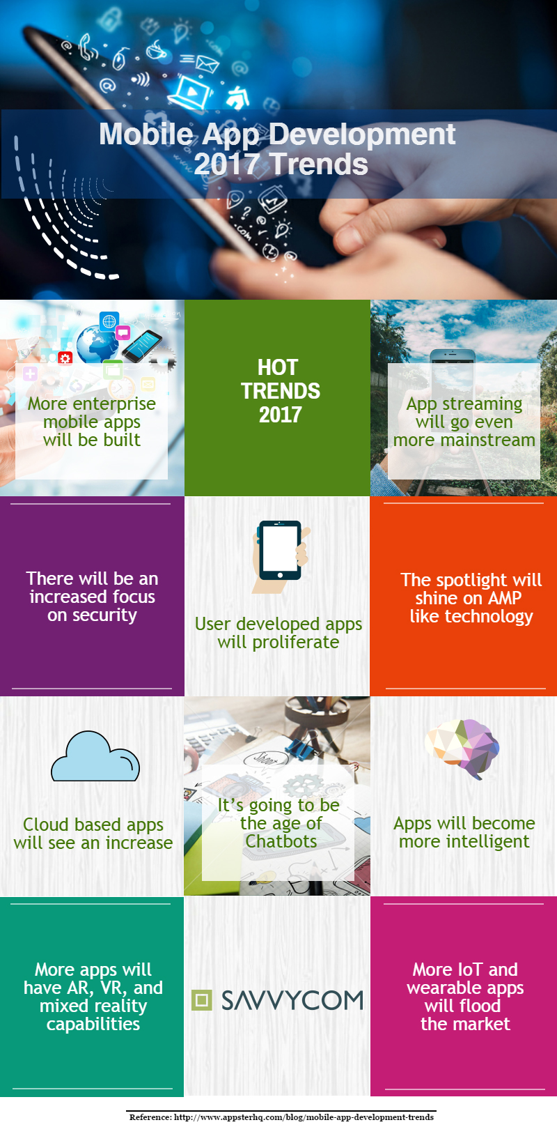 10-mobile-app-development-trends-to-watch-for-in-2017