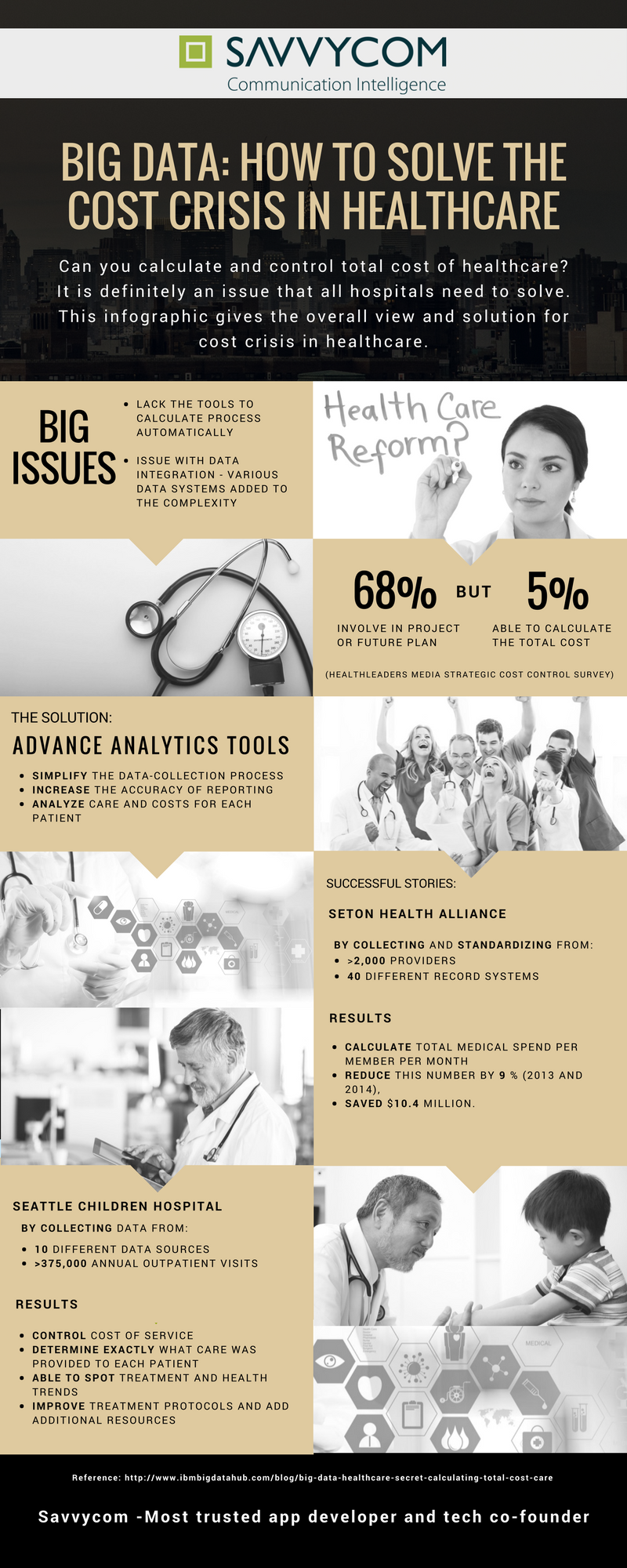 big-data-how-to-solve-the-cost-crisis-in-healthcare