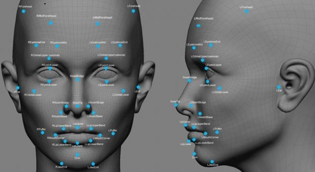 AI, Image Recognition, Facial Identification