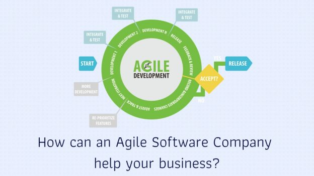 agile software development company, savvycom agile, agile development,