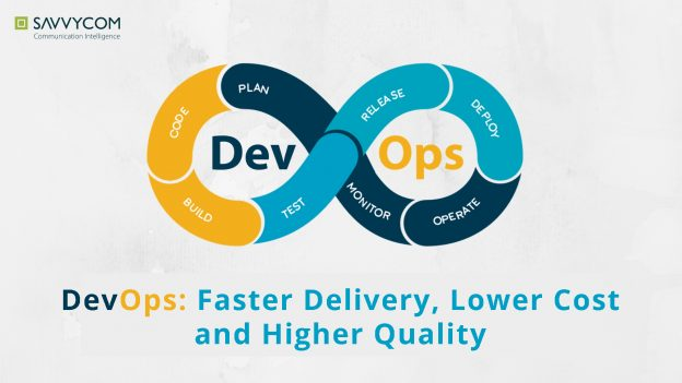 devops for faster software delivery